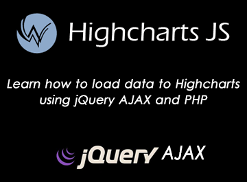 Highcharts – load JSON data via Ajax and PHP